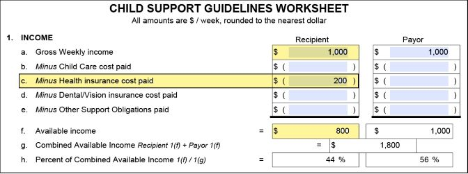 A Broken Formula Medical Insurance Costs under the Massachusetts – Massachusetts Child Support Worksheet